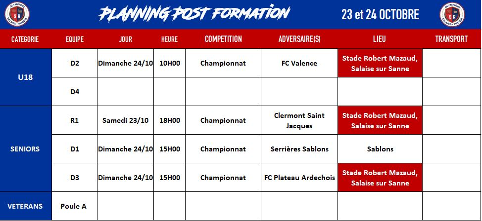 planning post formation 23 24-10